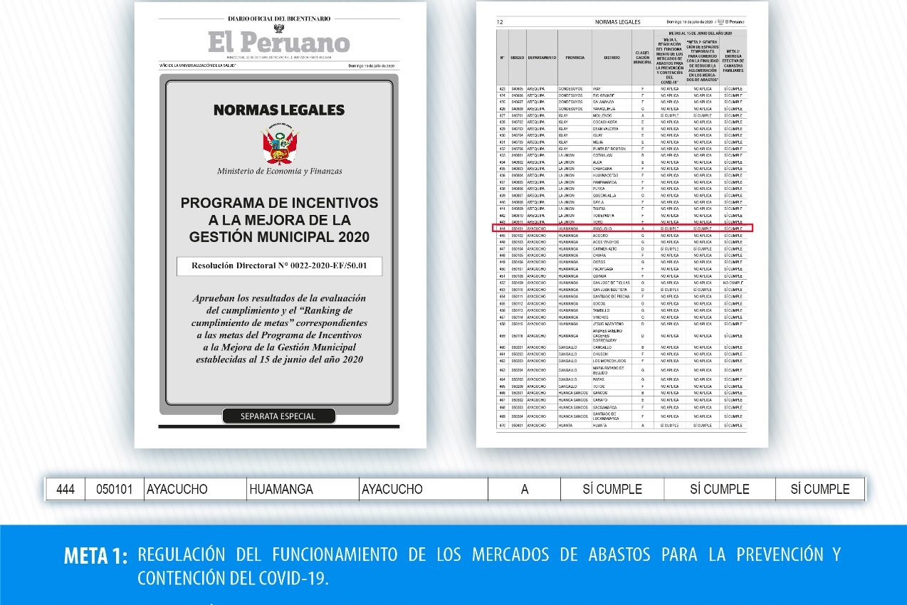 Huamanga lidera ranking nacional del plan de incentivos